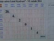 Velikonocni turnaj 2014 17.jpg
